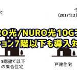 NURO光がマンション7階まで契約可能に 2017/2/22~