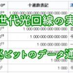 NTTが1,000,000Gbpsのデータ通信実験に成功!