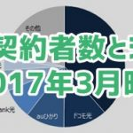 2017年3月末までの光回線契約者数&シェアが発表されました