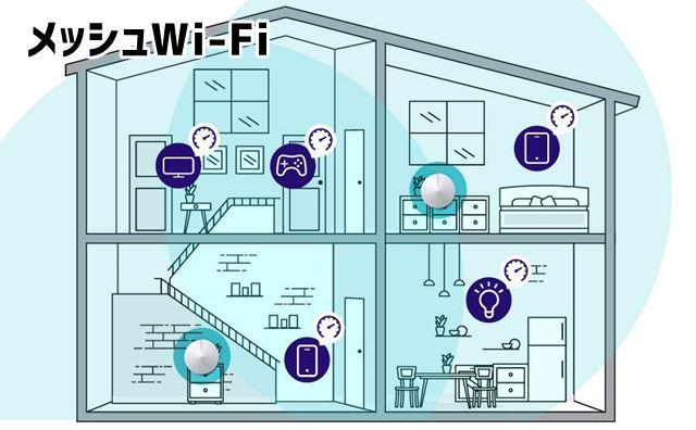 メッシュWi-Fiシステム概要図の画像