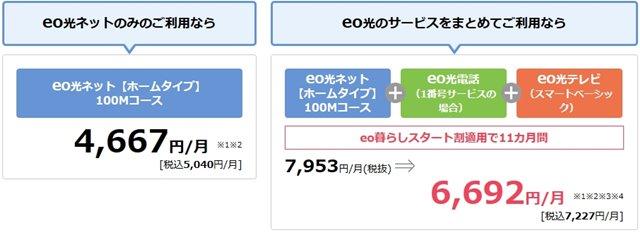 eo光100Mコース料金