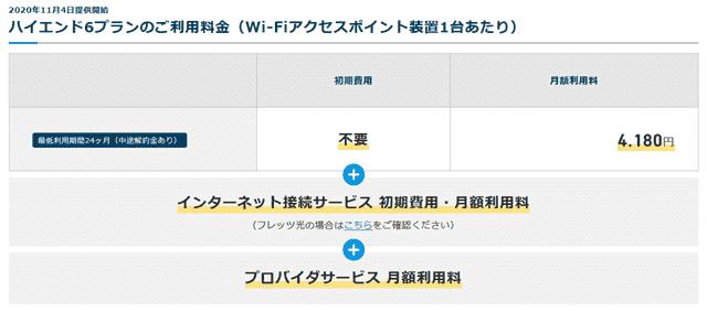 ギガらくWi-Fi 個人契約用ベーシックプラン