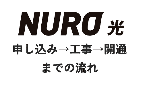NURO光マンションプラン開通までの流れ